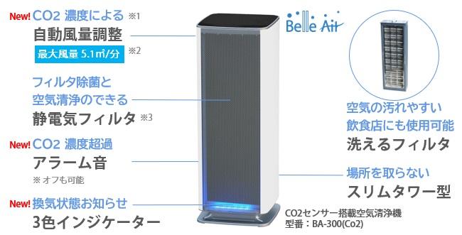 二酸化炭素濃度計内臓の空気清浄機 BA-300(Co2)